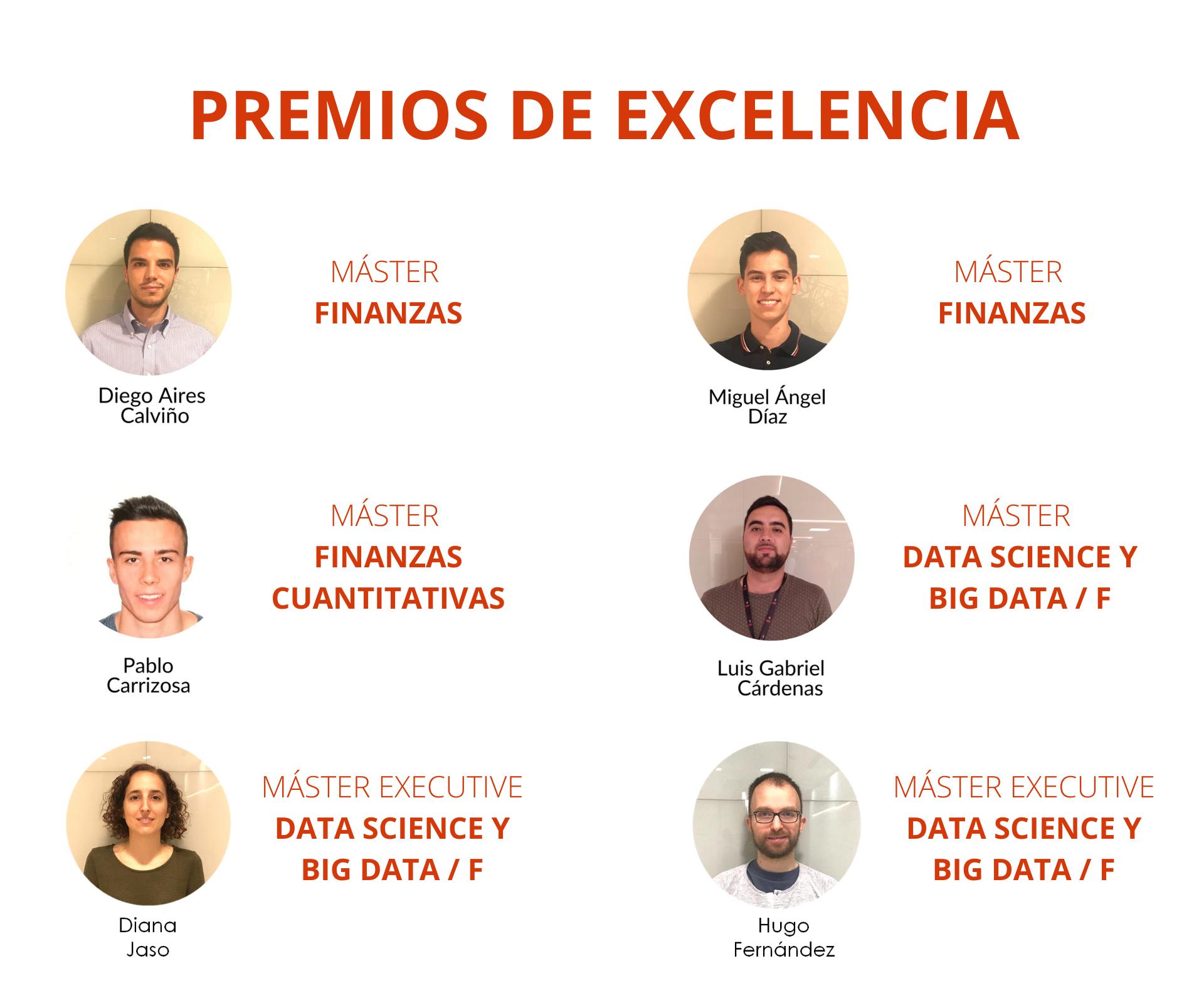 Premios de excelencia 2019-2020 Afi Escuela